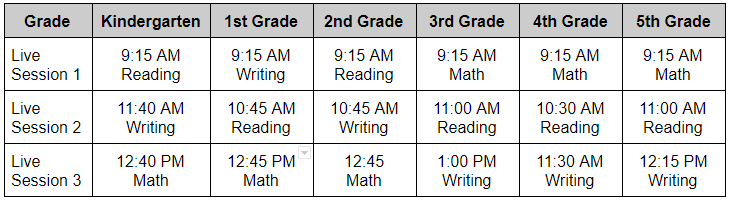 Table that shows live session times for grades kindergarten through fifth